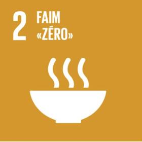 Le développement durable est inévitable!